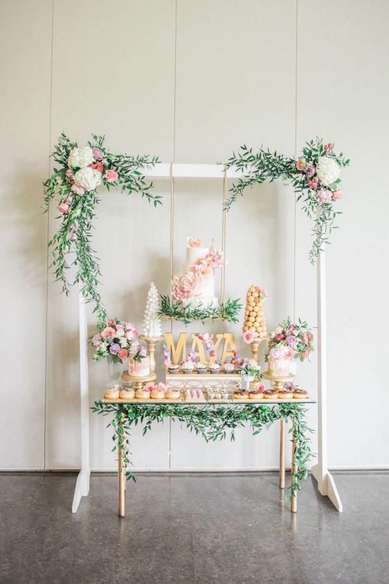 A Darling Dessert Display for a 1st Birthday!