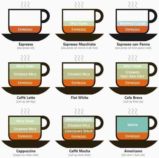 How to Make The Perfect Espresso at Home #espressoathome How to Make The Perfect #espresso at Home #Coffeedrinks #espressoathome How to Make The Perfect Espresso at Home #espressoathome How to Make The Perfect #espresso at Home #Coffeedrinks #espressoathome How to Make The Perfect Espresso at Home #espressoathome How to Make The Perfect #espresso at Home #Coffeedrinks #espressoathome How to Make The Perfect Espresso at Home #espressoathome How to Make The Perfect #espresso at Home #Coffeedrinks #espressoathome