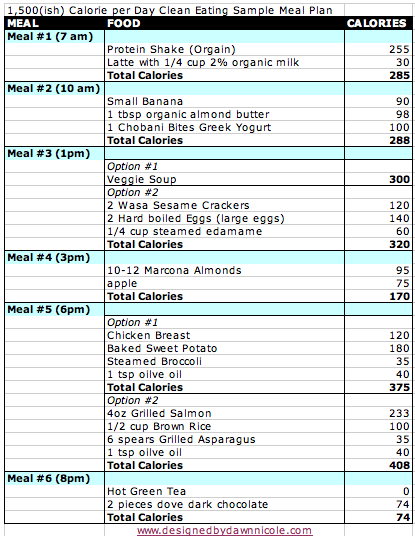 clean eating plan with a sample 1 500 calorie daily menu couponing pinterest clean