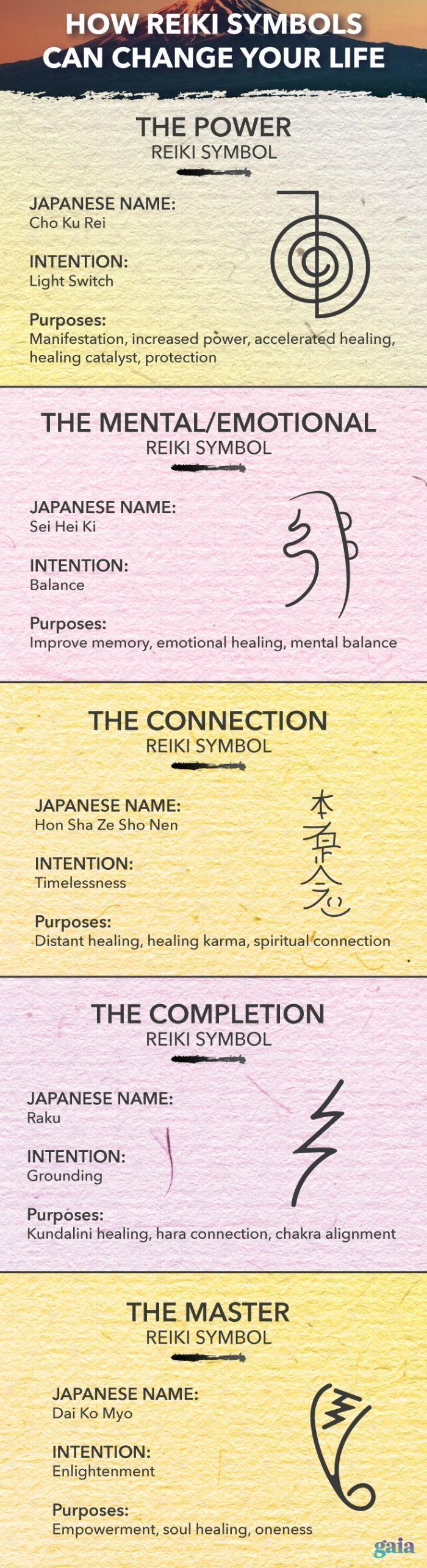 Benefits of reiki healing therapy reiki symbols symbols and chakras buycottarizona Images