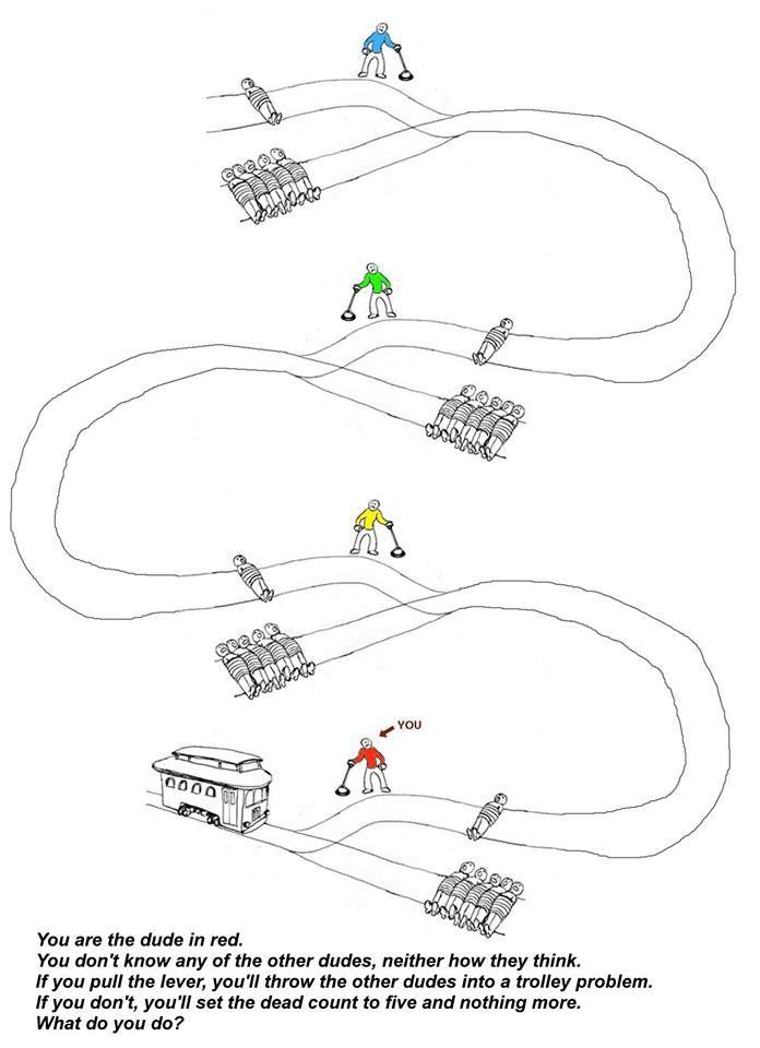 Trolley problem memes - Philosophy   Trolley problem ...