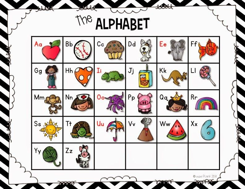 Free Alphabet Chart So Cute  Kinderland Collaborative
