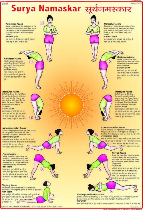 Surya Namaskar Yoga Benefits In Tamil   freesub4.com