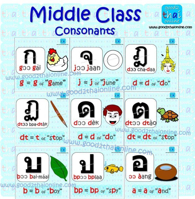 Learn the Thai Alphabet Classes of Thai Consonants