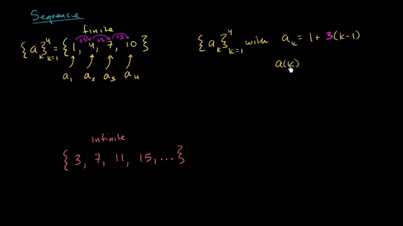 Pin On Math 107 [ 720 x 1280 Pixel ]