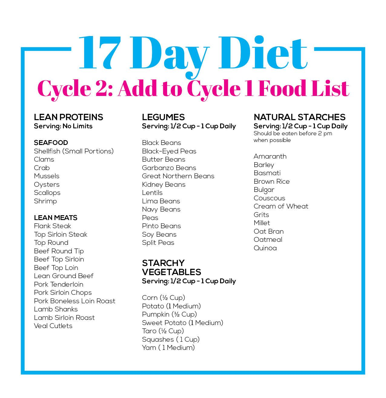 17 days diet cycle 2