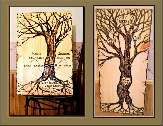 Family Tree - Mother gift - grandmother gift - wife gift - birthday
