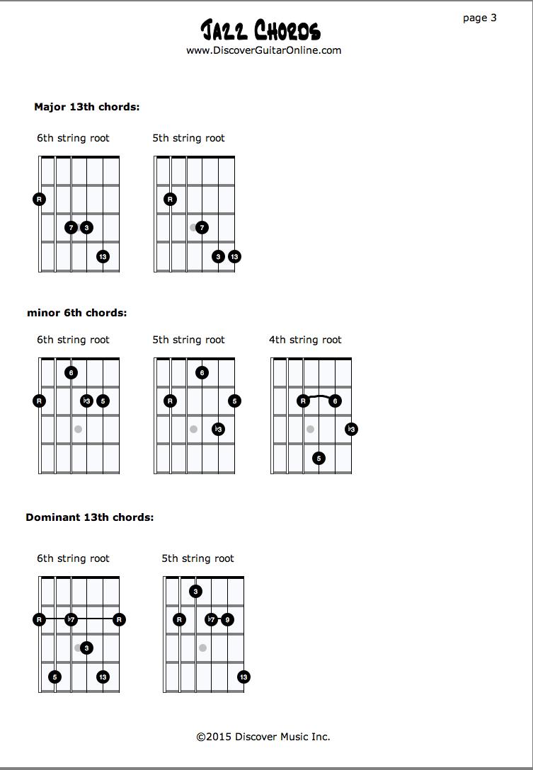 jazz chord chart