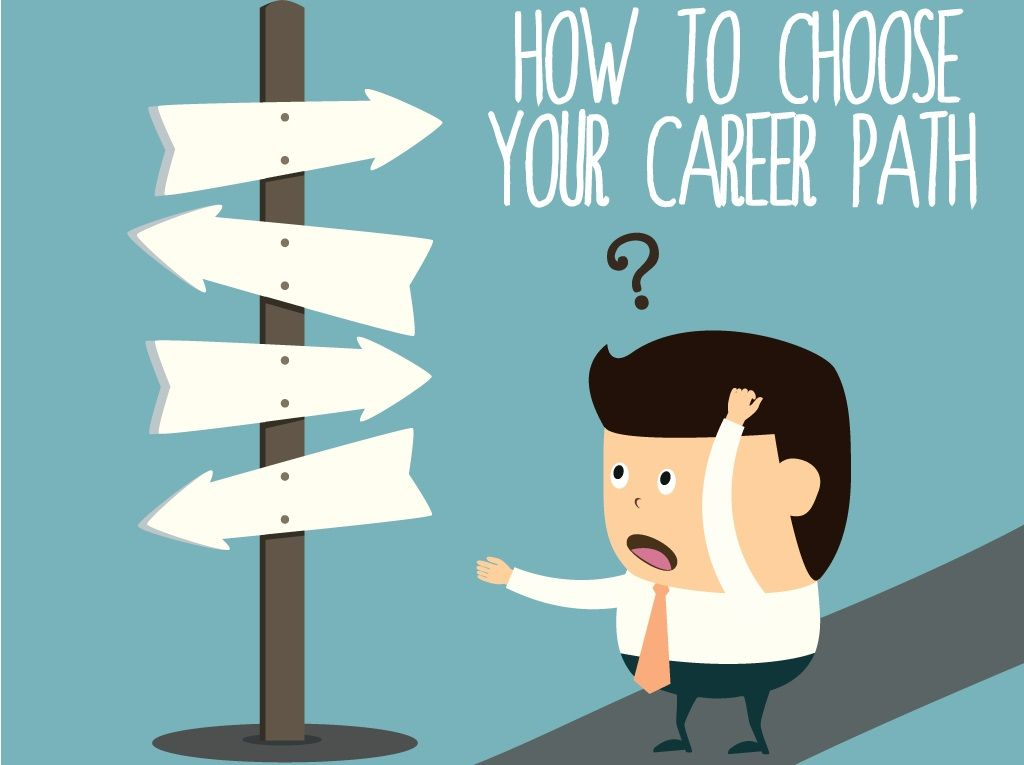 Tips for Choosing the Right Career Path Reference and Education