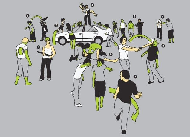 Threadless - In Case of Zombies