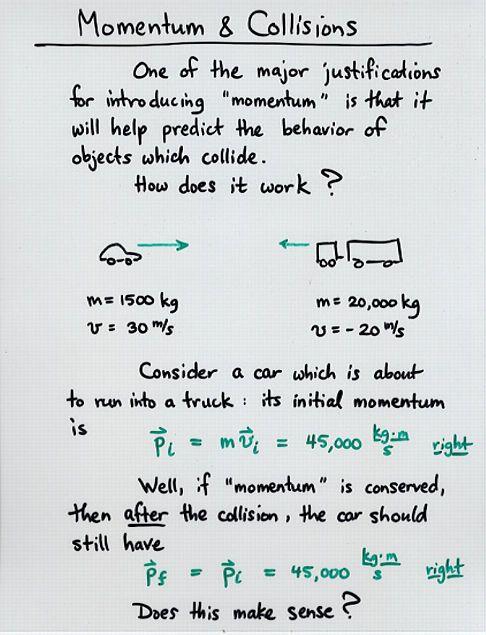 conservation of linear momentum erudita physics momentum