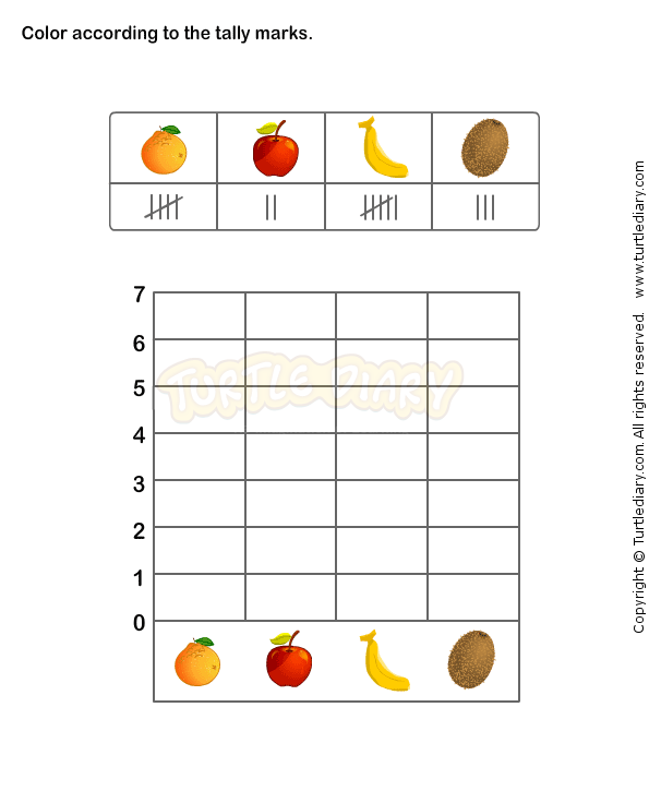 Tally Chart Worksheet 3 Math Worksheets Grade 1 Worksheets Veri Toplama 1 Sinif Matematik Ucuncu Sinif