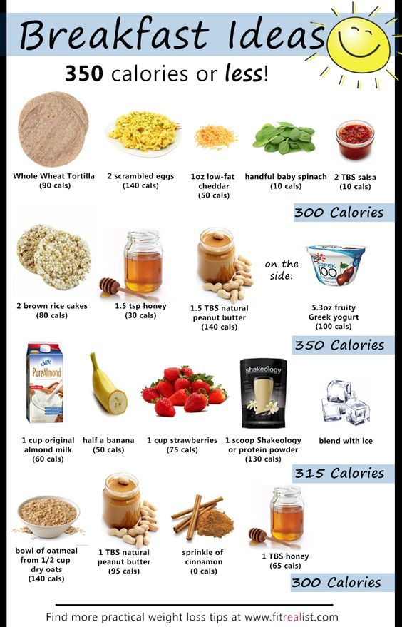 Breakfast Ideas With 350 Calories Or Less To Help You Lose All The Weight Want Just By Eating