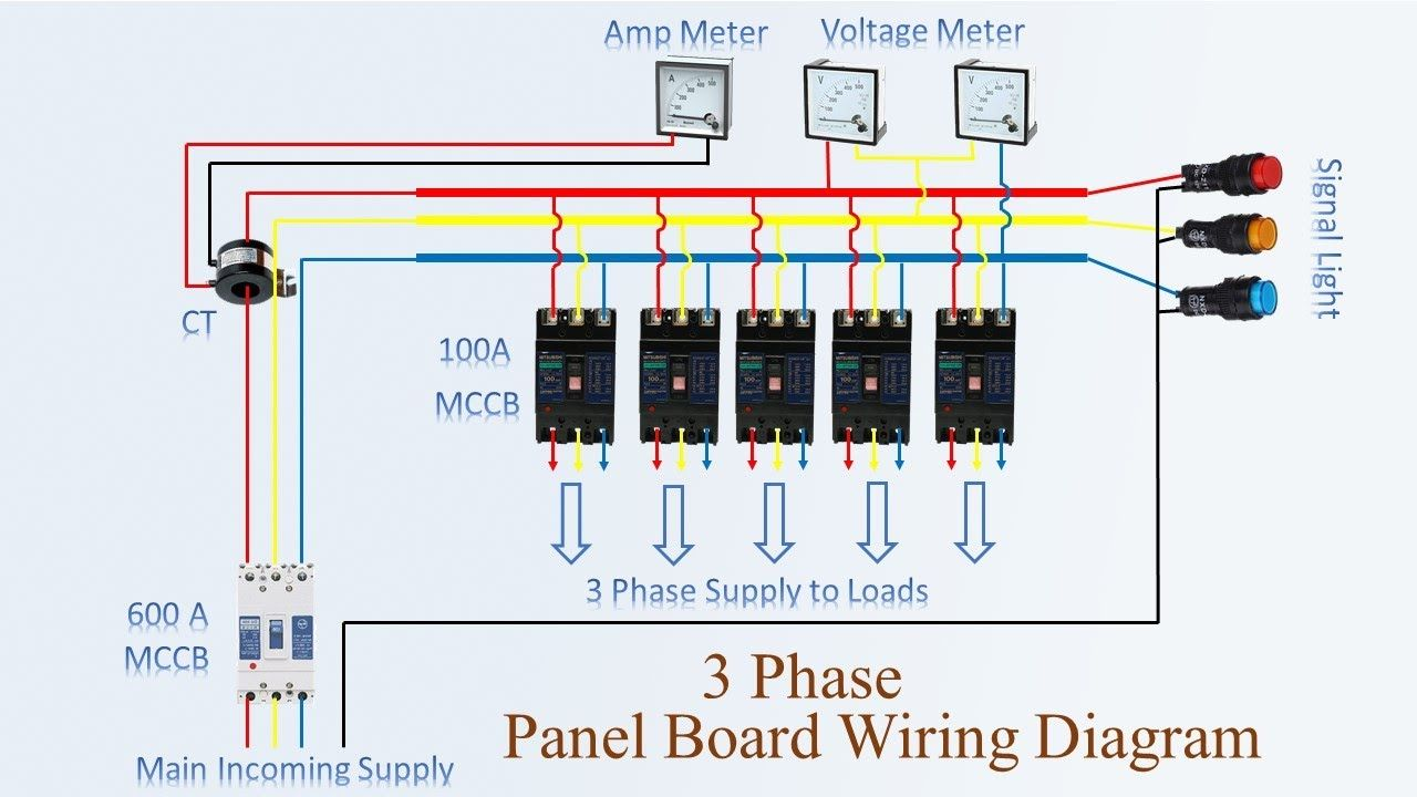 Main Distribution Boards Panel Board Wiring Diagram 3 Phase Wiring Wire Distribution Board Math Cheat Sheet