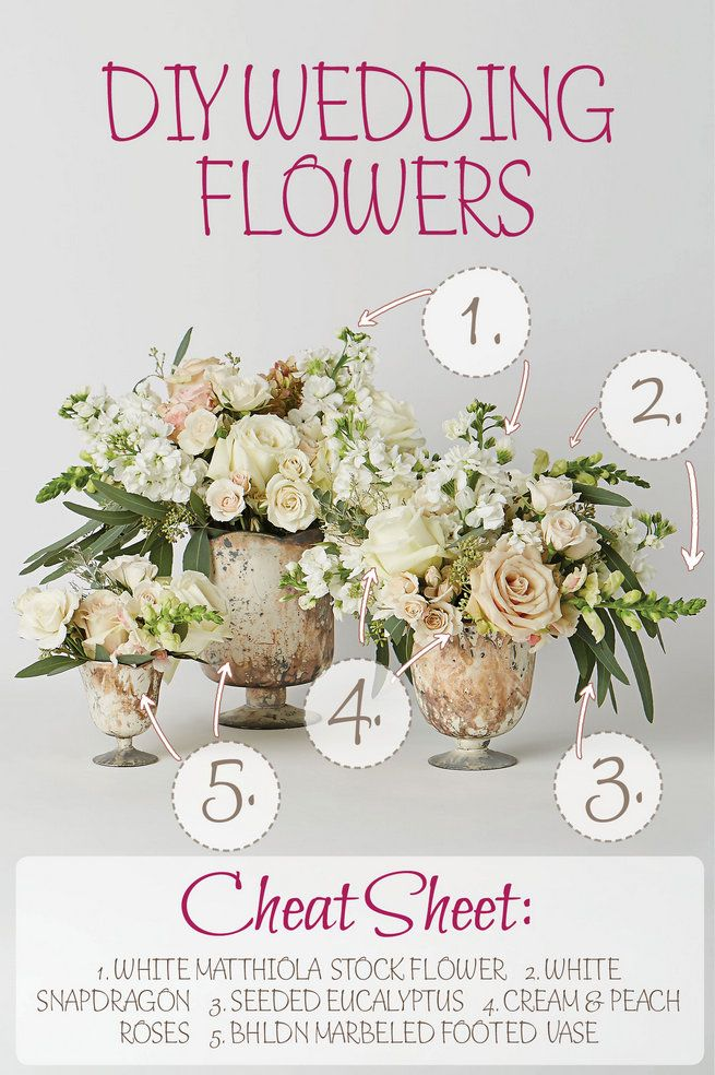 White and Green DIY Flower Centerpiece Recipe Rustic chic