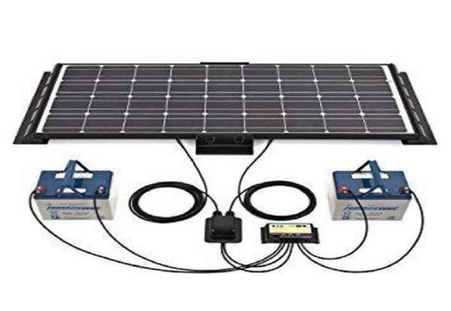 Global United States European Union And China Pv Solar