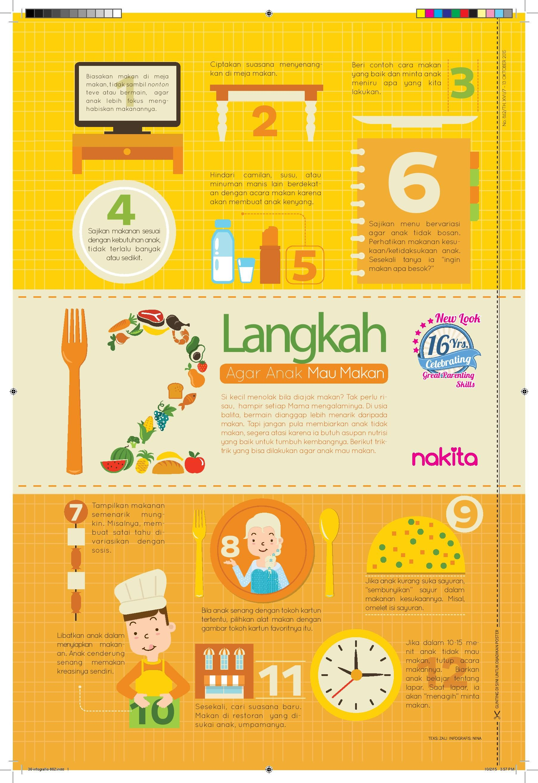 71 Best Psikologi Mendidik Anak Cara Islam Images