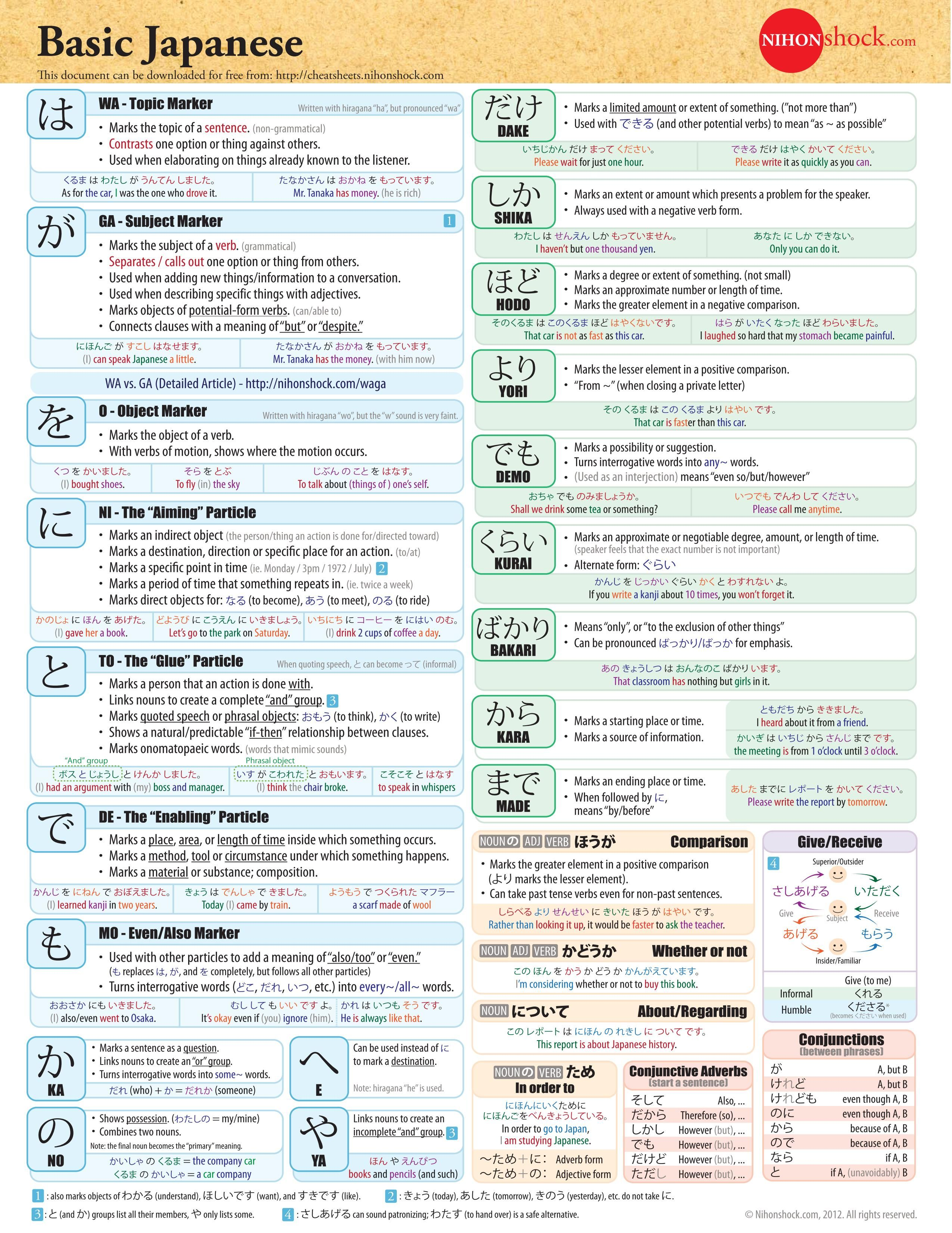 grammer cheat sheet To make it simple for you, i've also created a downloadable grammar cheat  sheet get yours: grammar cheat sheet for probloggernet.