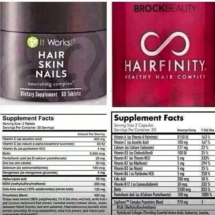 Hairfinity vs. It Works Hair Skin and Nails supplement ...