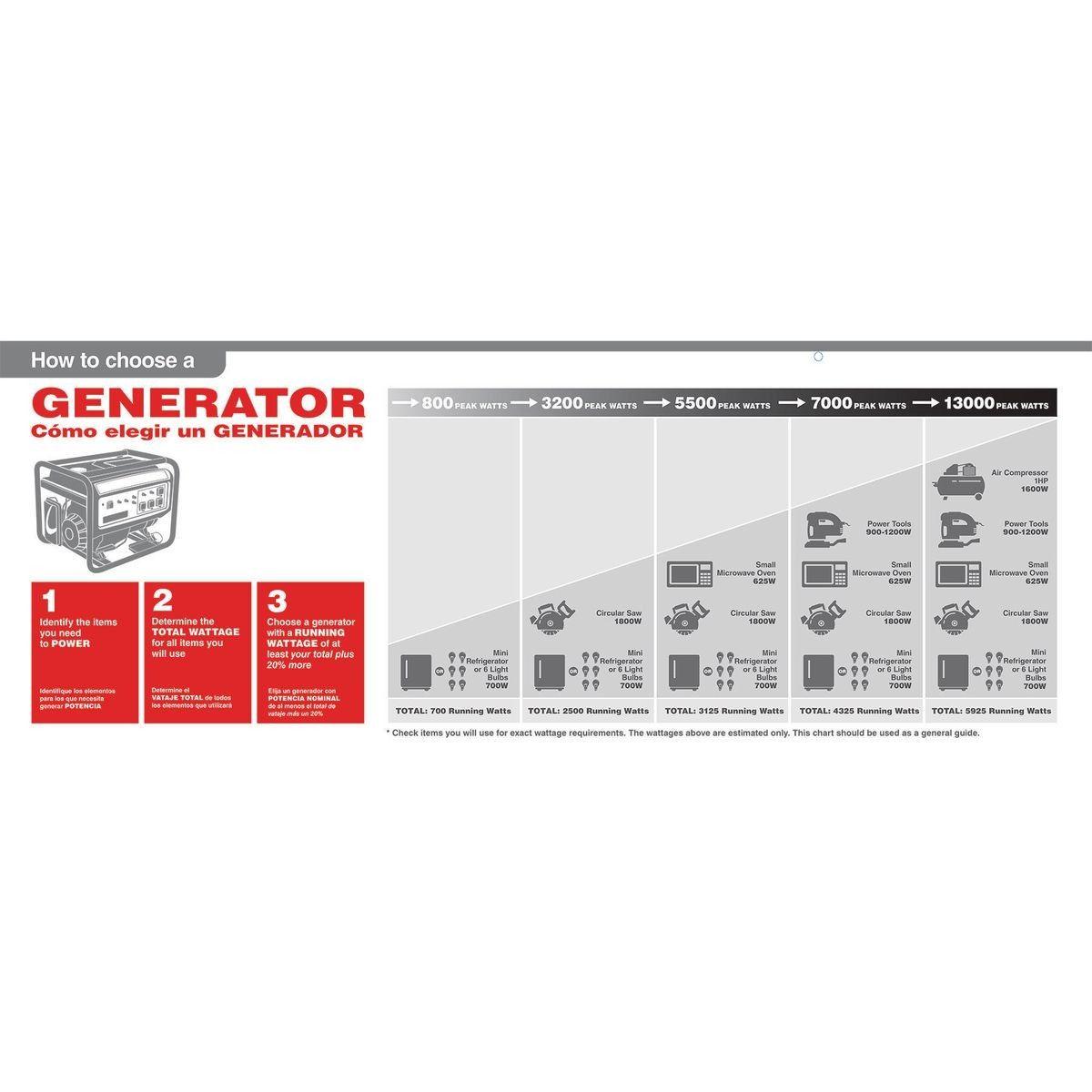Pin On Potable Generators