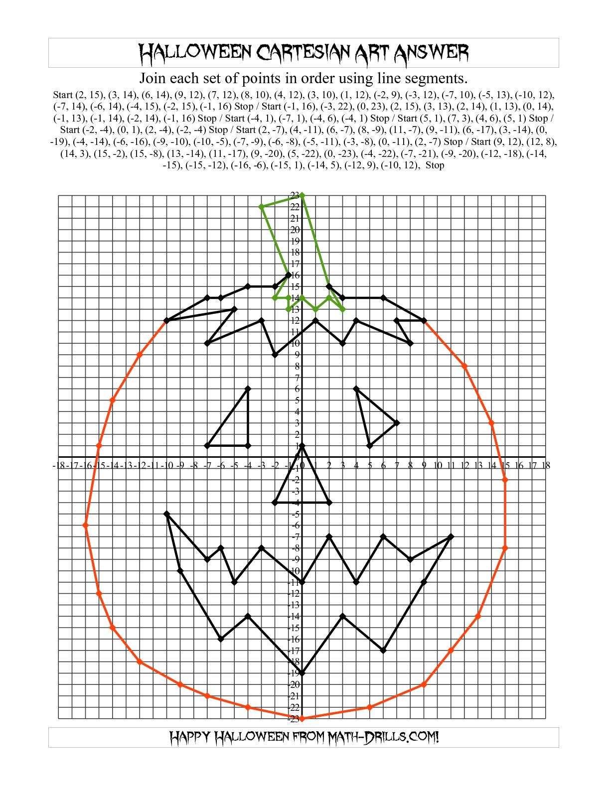 Cartesian Art Halloween Jack O Lantern Math Worksheet Freemath