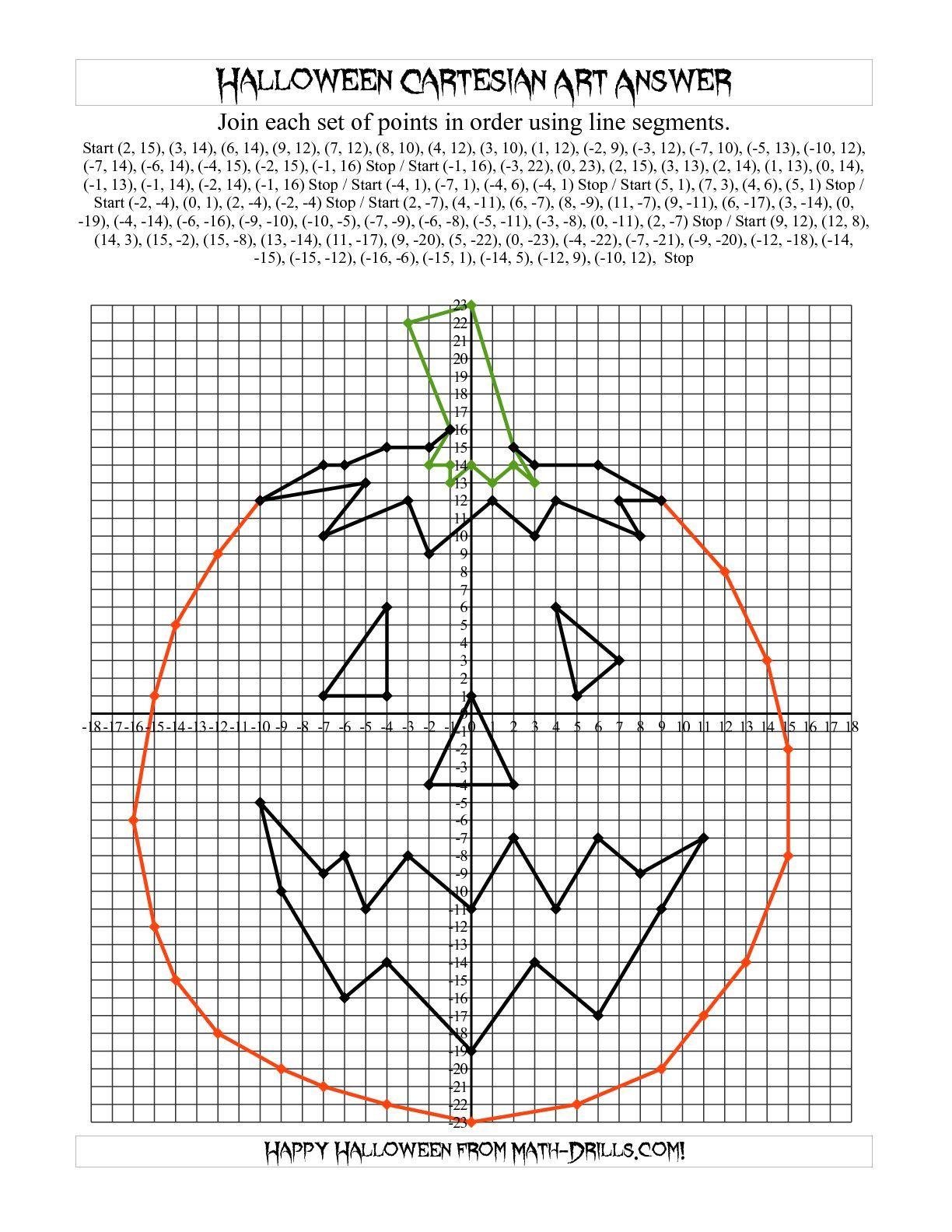 worksheet Halloween Math Worksheets Middle School the cartesian art halloween jack o lantern math worksheet from worksheets