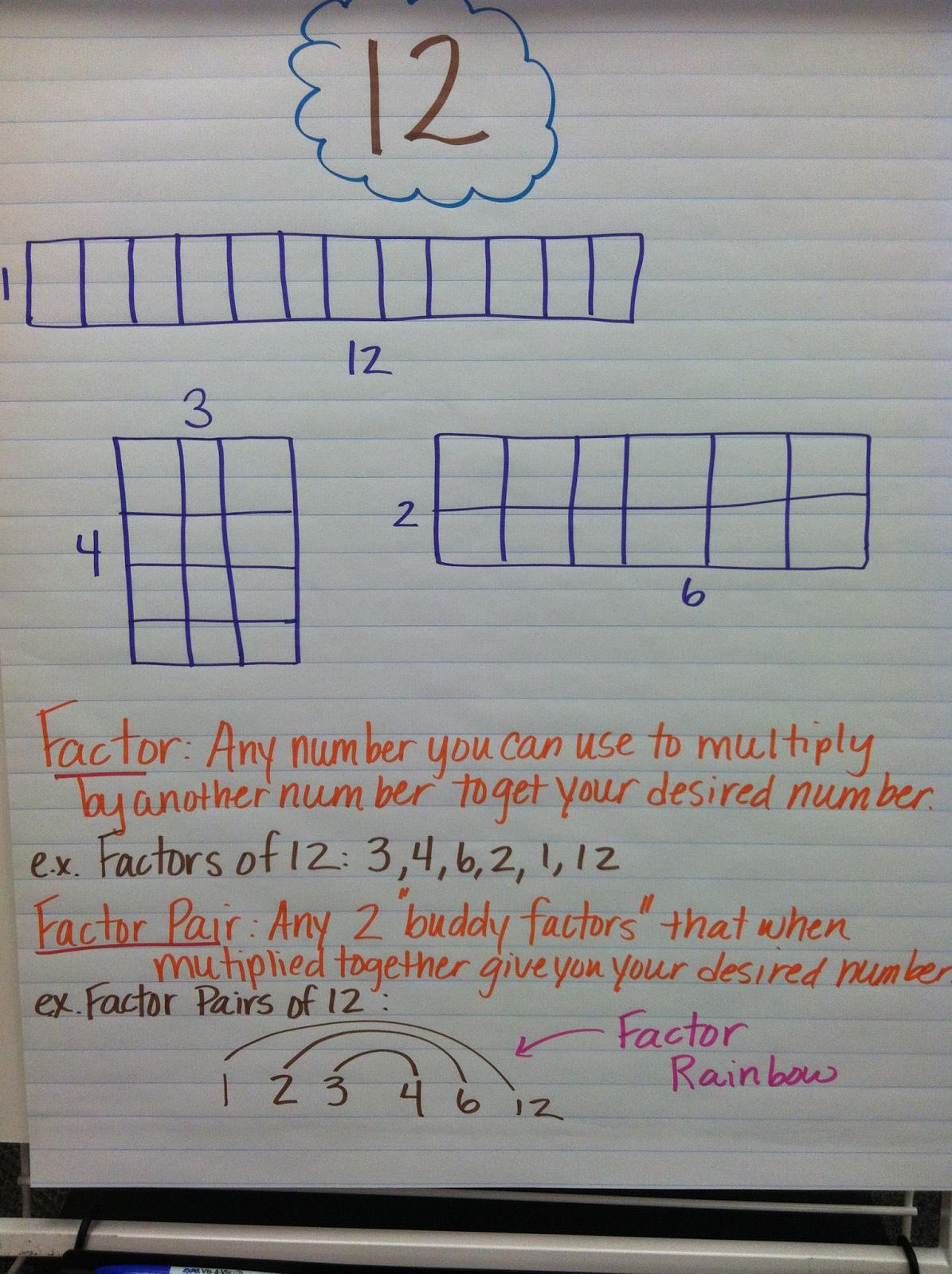 Mrs Kortlever Room 9 Factors Factor Pairs