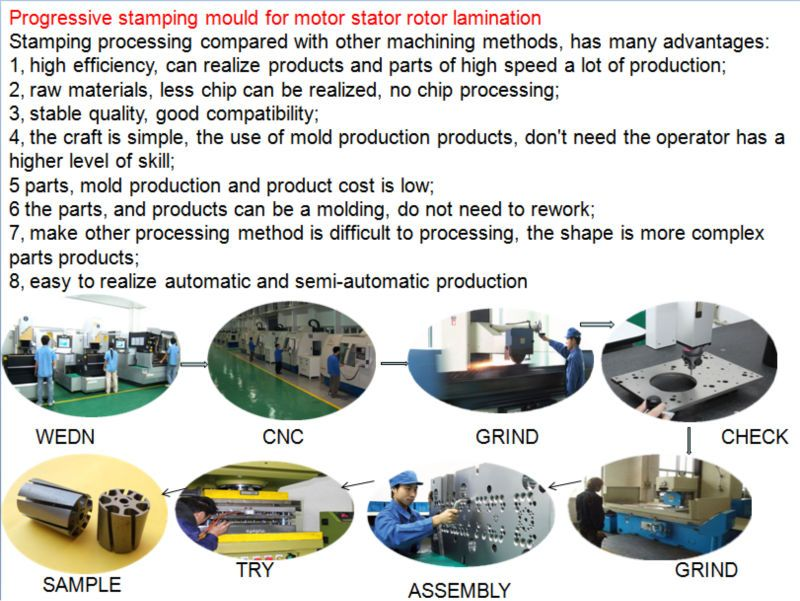Motor Lamination Core Mould Hard Alloy Stamping Die Mould Tool For Motor Stator Rotor Lamination View Motor Stator Rotor Core Die Stamp Molding Manufacturing