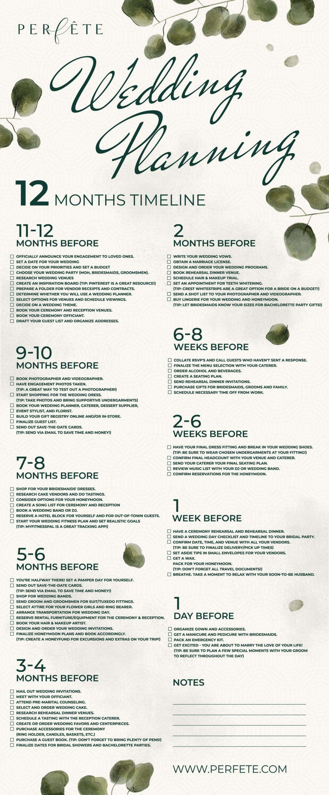 12 Month Wedding Planning Timeline Perfete