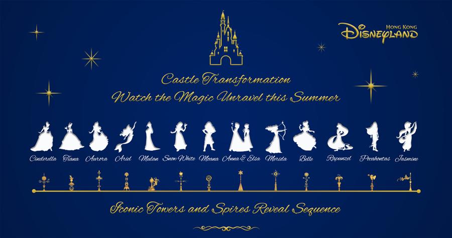 Hong Kong Disneyland Castle Transformation Underway With New Tower Additions Disneyland Castle Disney Tourist Blog Disneyland