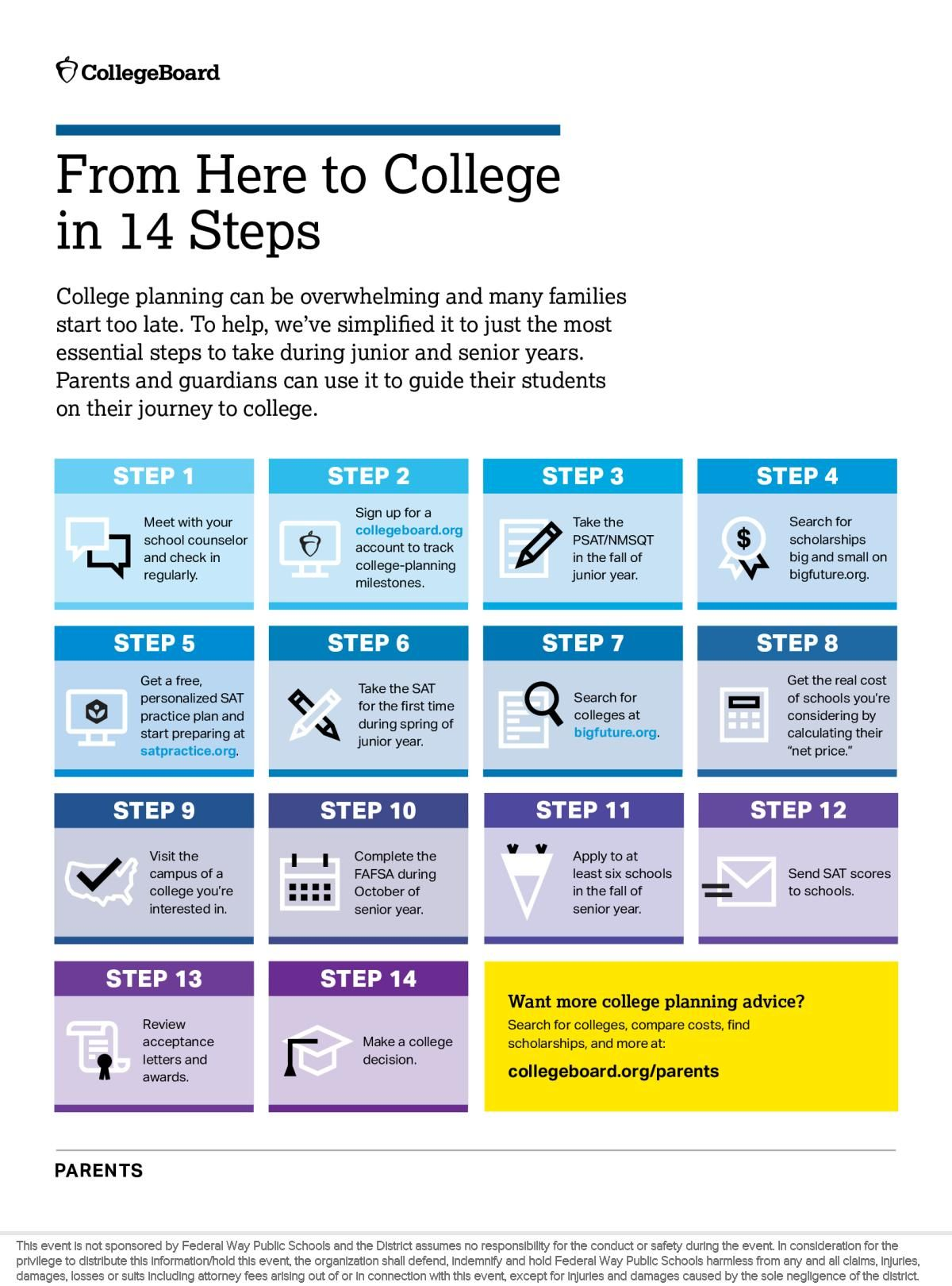 Free resource for parents to keep teens on track for college