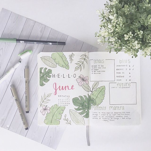Image result for bullet journal monthly cover page | Kate ...