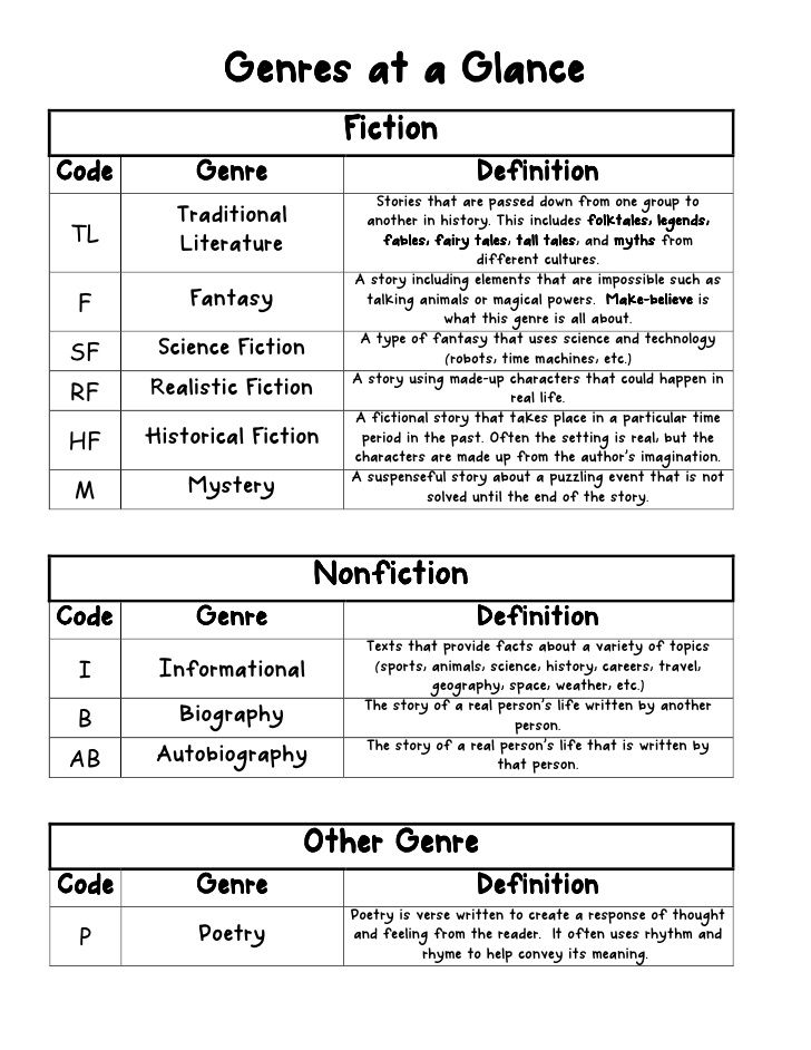 genre definition literature - Google Search Reading Pinterest - narrative writing definition