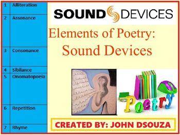 objectives of this lesson1 name and define sound poetic devices2 - Periodic Table Lesson Plan Objectives