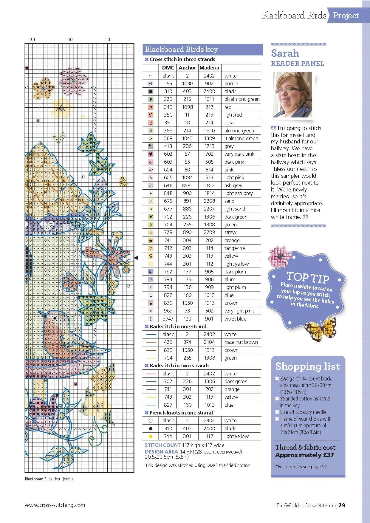 Home Tweet Home (Helz Cuppleditch) From The World of Cross Stitching N°244…