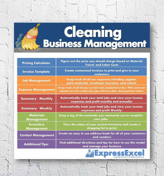 Home or Commercial Cleaning Business Management Excel Spreadsheet to