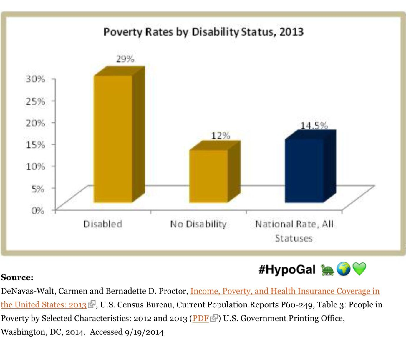 Disability WhyYouNeedInsurance HypoGal RareDisease
