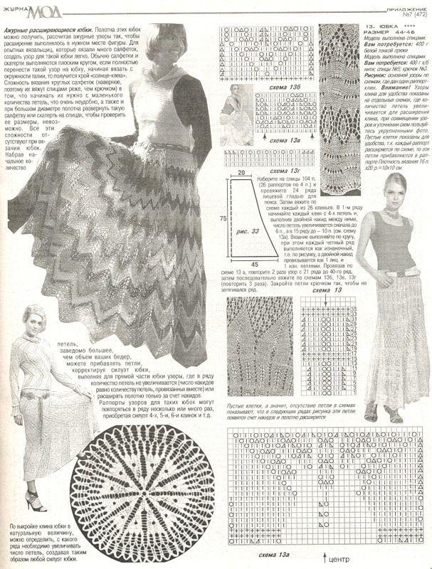 ничего понимаешь вязание платьев юбок пальто фото схемы найдете