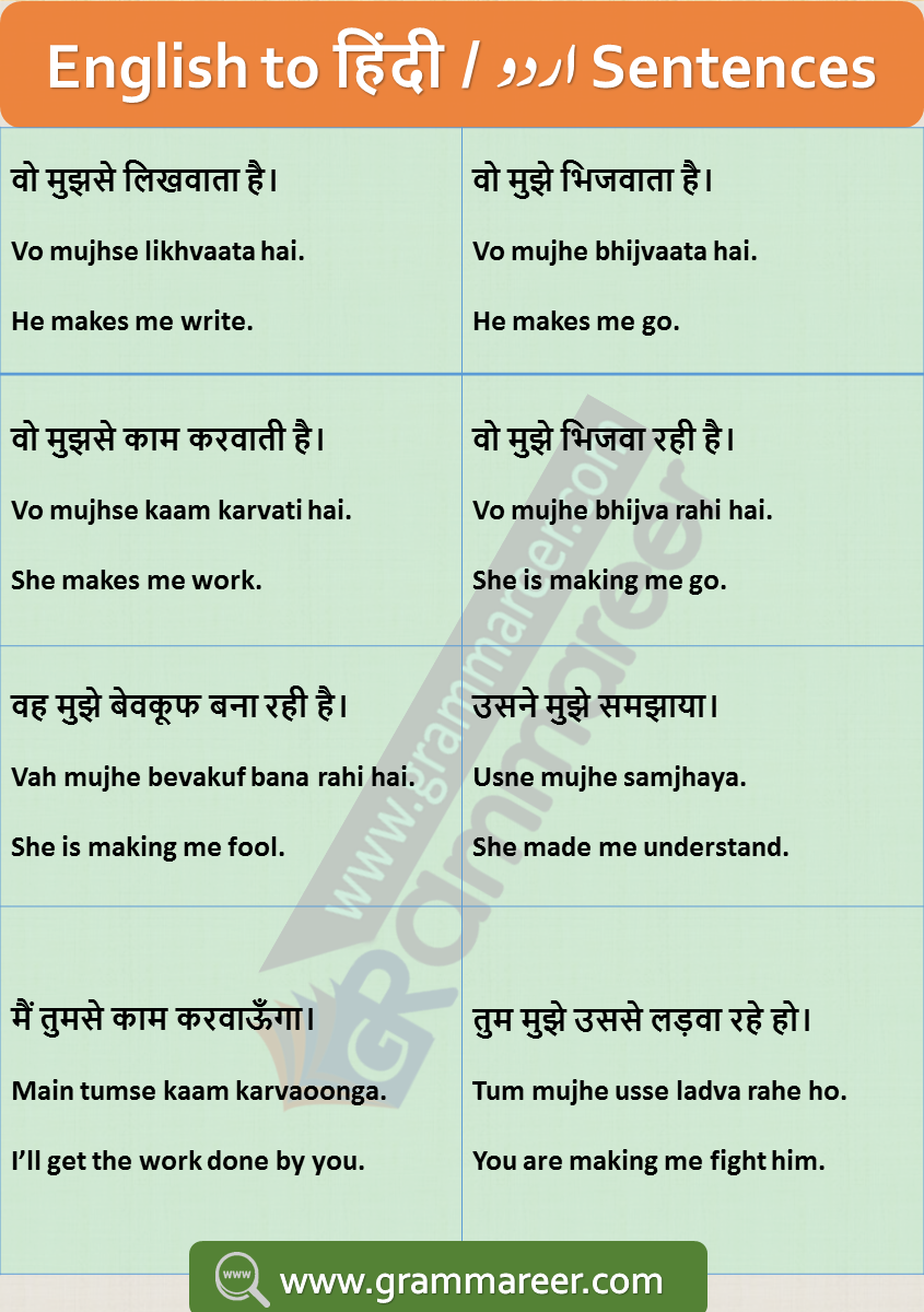 Pin On English Learning Through Hindi [ 1200 x 845 Pixel ]