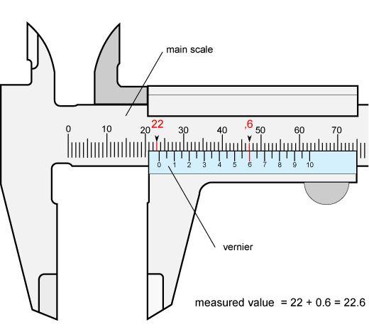 Reading A Vernier Vernier Engineering Tools Vernier Caliper