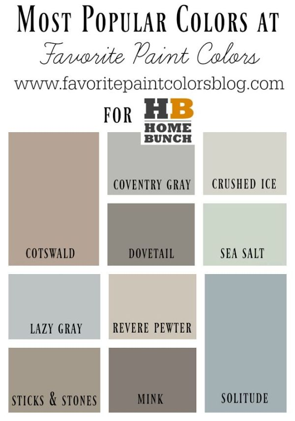 10 Most Popular Paint Colors. Lazy Gray SW 6254 Sherwin W