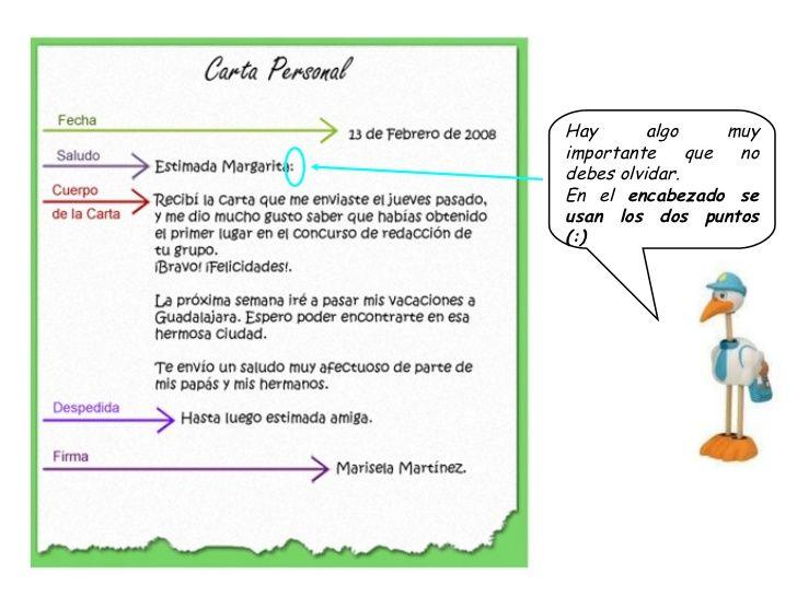 Juani Composición Escrita La Carta Carta De Opinion Escribiendo Cartas Estructura De Una Carta