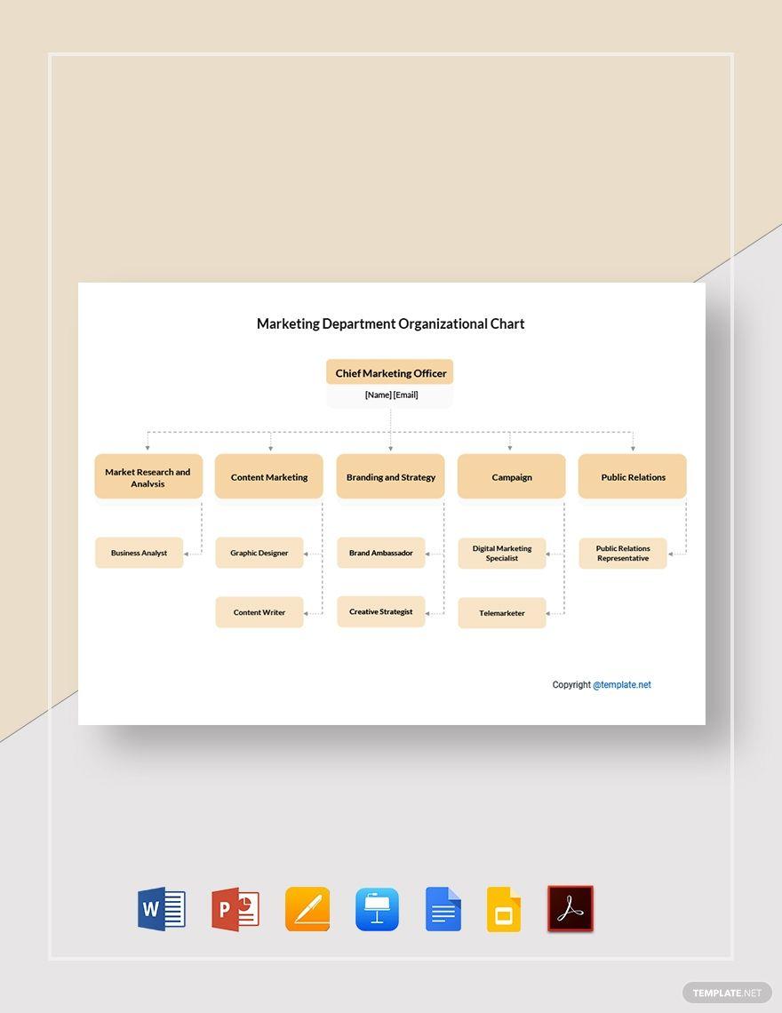 Free Marketing Department Organizational Chart Template In 2020 Organizational Chart Responsive Website Template Website Template Design