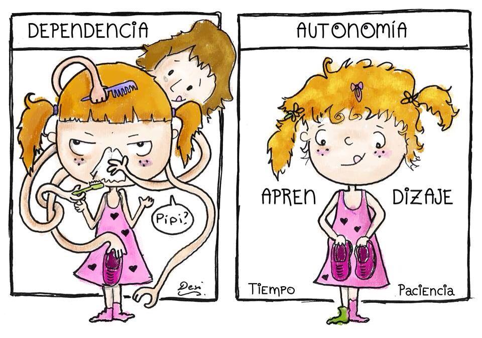 Autonomía y dependencia Ilustración infantil   Desiderata ...