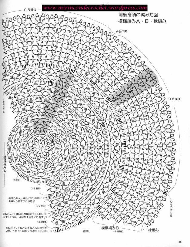 Otro chaleco circular….color supercombinable !!! | Circulo colores y ...