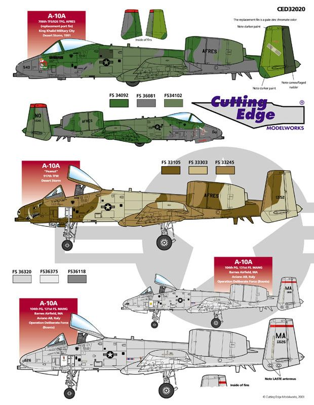 A 10 Many Config Military Aircraft Model Aircraft Fighter Jets