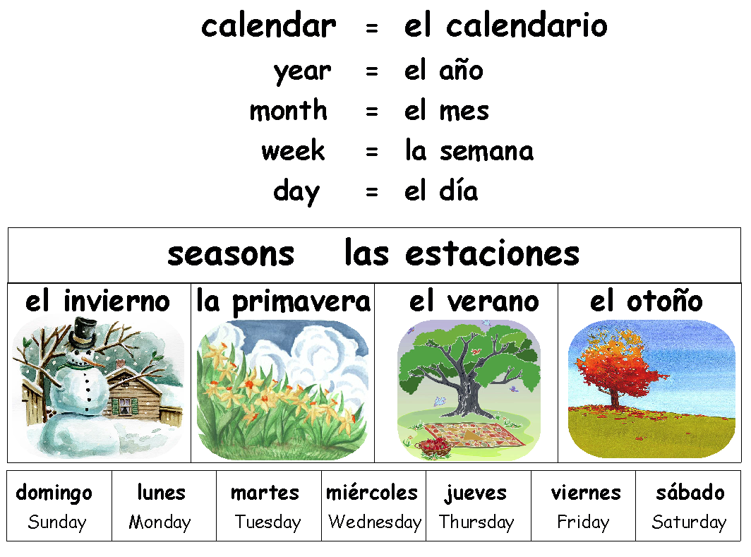 Spanish Words Chart For Calendar Words Seasons And Days
