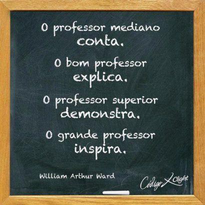 Pin De Teppa Em Mixer New Frases Dias Dos Professores