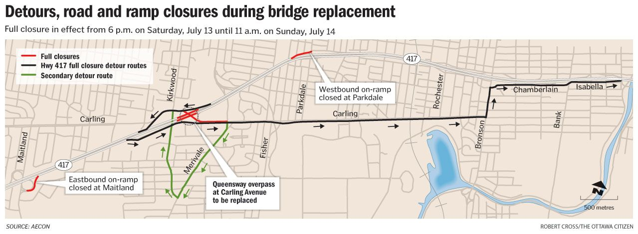 Carling Bridge closures