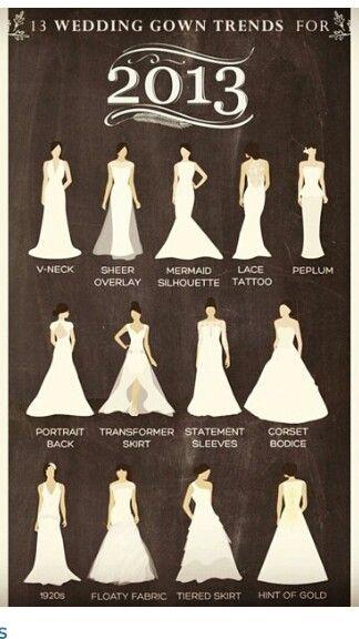 Wedding dress style chart also seatle davidjoel rh